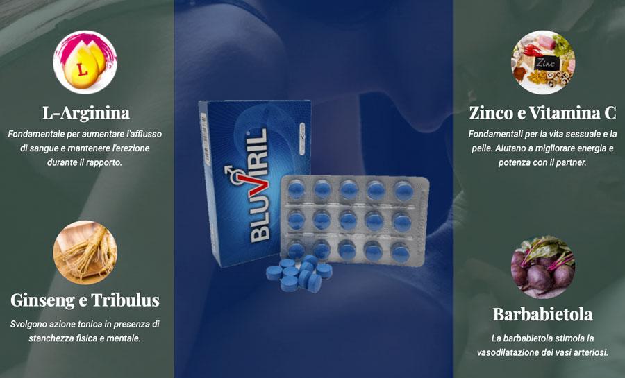 Ingredienti di Bluviril