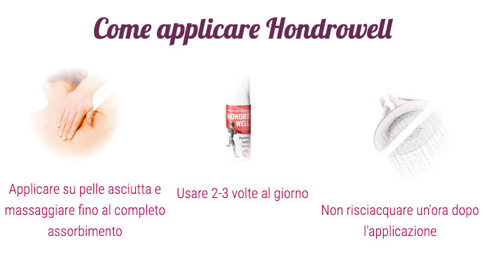Come applicare Hondrowell